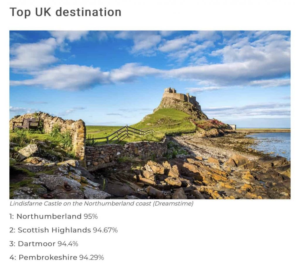 Northumberland best uk destination in wanderlust - Karen's Kottages